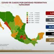 México registra 406 muertos por COVID-19 y 5 mil 399 contagiados