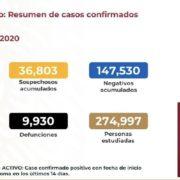 Supera México 90 mil casos de Covid-19