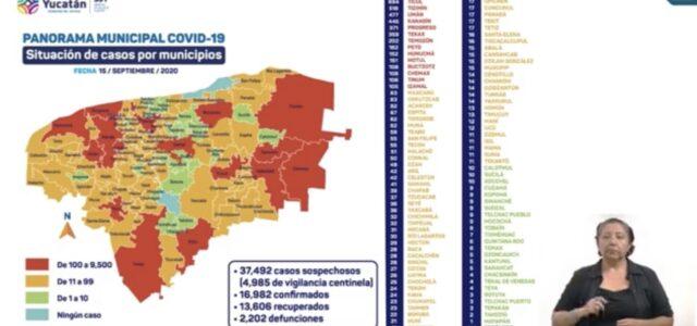 El 80 por ciento de los contagios de Covid en Yucatán ya se recuperaron; sus cifras siguen a la baja