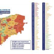Yucatán rebasa los 17 mil pacientes recuperados a causa de Coronavirus