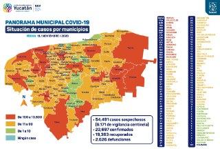 Hoy 13 nuevos contagios por coronavirus en el interior del estado